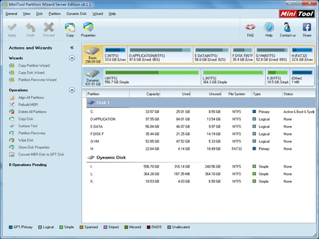 Giao diện sử dụng của Partition Wizard